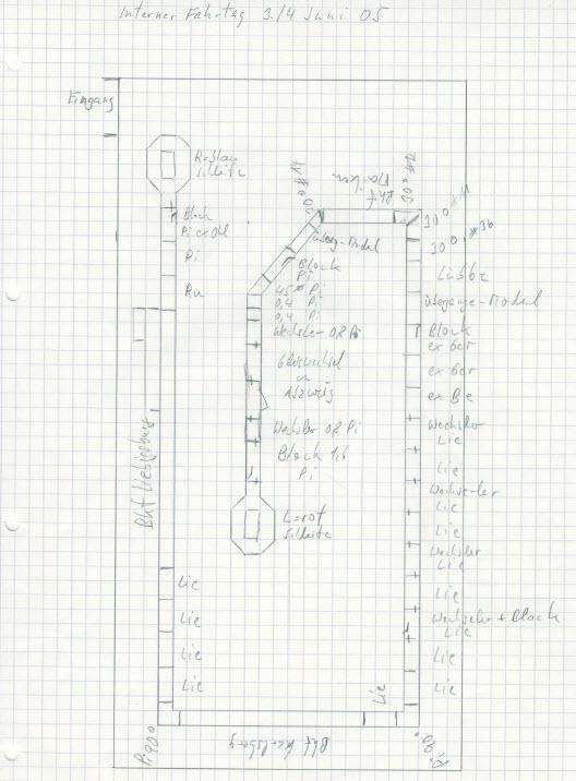 Plan_2005_06